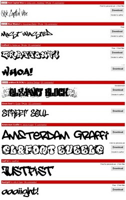 Graffiti Graffiti Text Font Copy And Paste